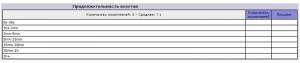 Индекс узнаваемости бренда