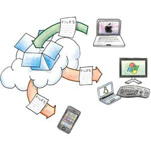Как хранить файлы на внешних серверах?
