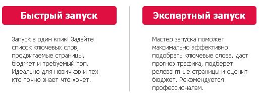 Технология раскрутки сайта