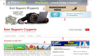 Реклама на блоге Дмитрия Лебедя