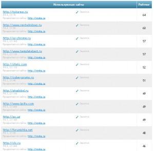 Рейтинг доноров в инструменте аналитики blogaster.ru