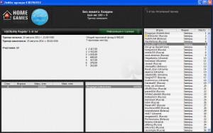 Основная итоговая таблица турнира по покеру среди вебмастеров, блоггеров и сеошников в августе 2011