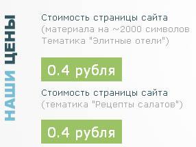 Стоимость уникального контента в сервисе SapientGenerator