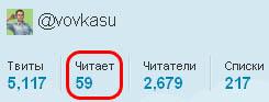 Статистика моего аккаунта в Твиттере