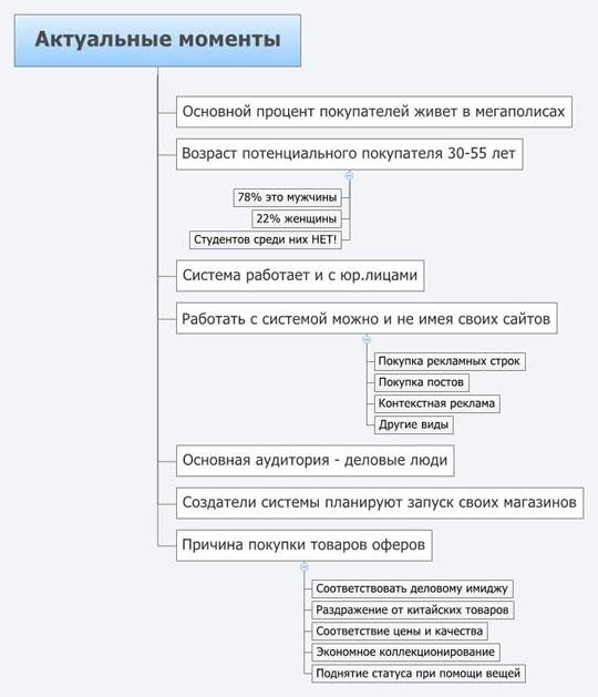 Актуальные моменты работы с MaxTrust.ru