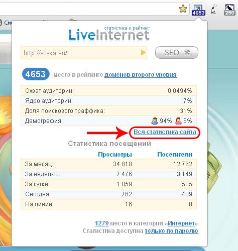 Бесплатный тулбар от LiveInternet.ru