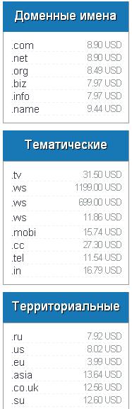 Покупка доменов в Hostservice.ua