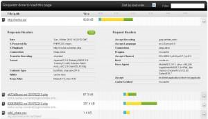 Измерение скорости сайта с помощью Pingdom tools