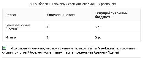 Бюджет на продвижение запроса в Movebo.ru с помощью пользовательских факторов