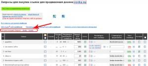 История позиций сайта в пс в сервисе Megaindex.ru