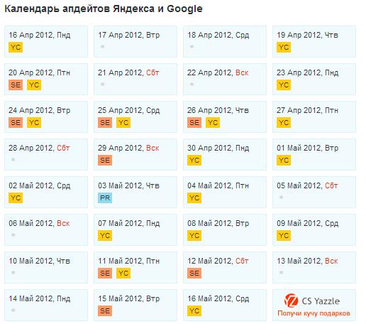 Статистика апдейтов Яндекса в сервисе Seobudget