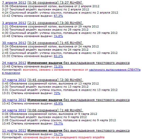 Информация о апдейтах Яндекса в сервисе tools.promosite.ru