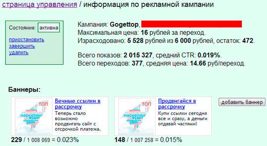 Статистика рекламной кампании в Liveinternet