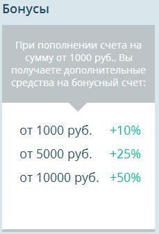 Бонусы в Топвизор
