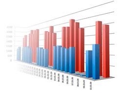 Статистика контекстной рекламы во Вконтакте
