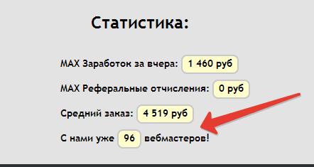 Число вебмастеров в Maxleads на сегодняшний день