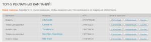 ТОП-5 лучших в сентябре 2014