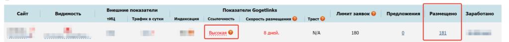 Как выглядит панель с сайтами в Гогетлинкс